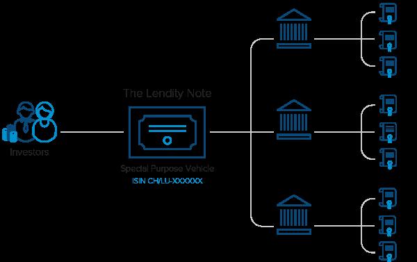 Lendity-Note-600
