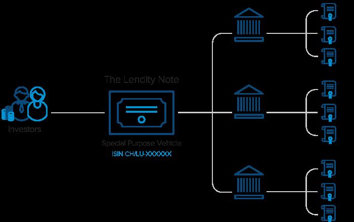 Lendity-Note-700